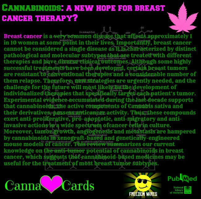 green pubmed breast cancer