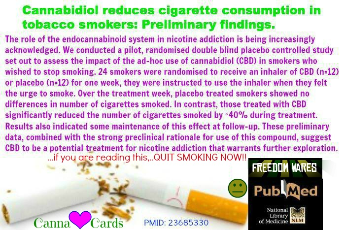 site 2 Cannabidiol reduces cigarette consumption in tobacco smokers- Preliminary findings.