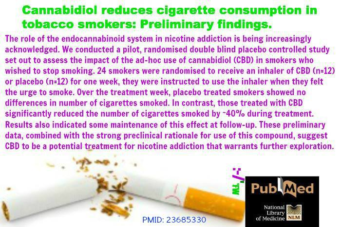 Cannabidiol reduces cigarette consumption in tobacco smokers- Preliminary findings.
