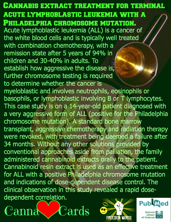 Cannabis extract treatment for terminal acute lymphoblastic leukemia with a Philadelphia chromosome mutation. 4