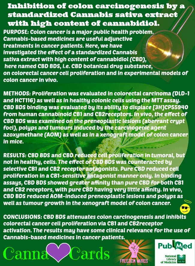 Inhibition of colon carcinogenesis by a standardized Cannabis sativa extract with high content of cannabidiol. 5