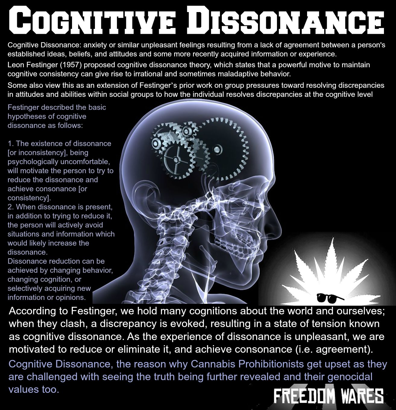 Cognitive Dissonance site 200